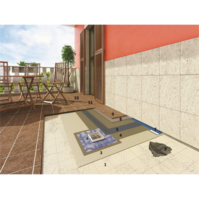 Image pour System for waterproofing terraces and flat roofs and installing ceramic by overlaying existing flooring