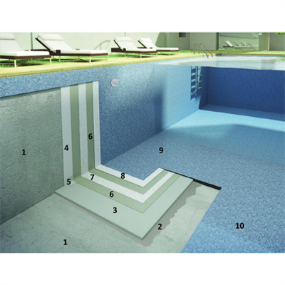 Image pour System for waterproofing and installing glass mosaic in a swimming pool