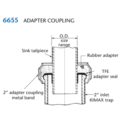 Image for KIMAX Model 6655 Adapter Tailpiece Coupling