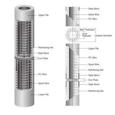 Image for STEC PC-Spun Pile