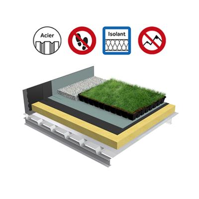 Systems for Green roof insulation perforated steel için görüntü