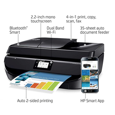 Image for HP OfficeJet 5255 Wireless All in One Printer