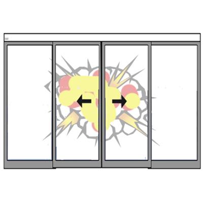 afbeelding voor Blast enhanced double sliding door with fixed panels - surface mounted