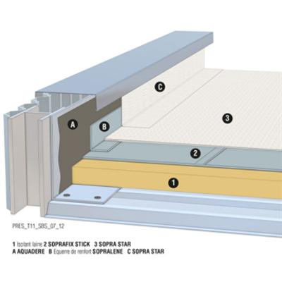 Image for COOL ROOF - SOPRASTAR FLAM on steel deck