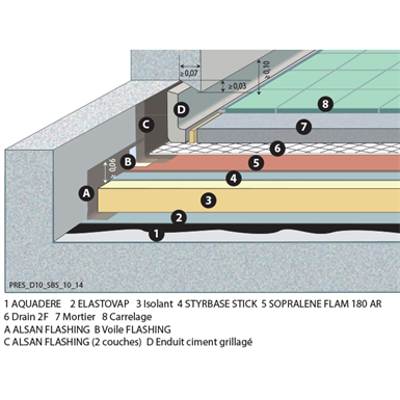 Image for SOPREMA - Multifunction roof bitumen waterproofing system
