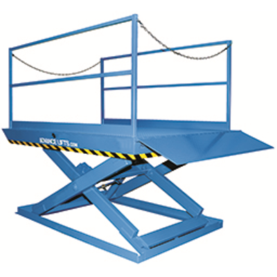 Image for T2 Series Recessed Dock Lifts