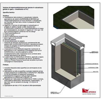 Image for Waterproofing system for new swimming pools in concrete – PVC lining