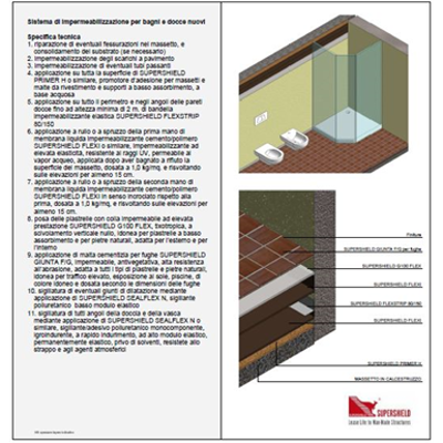 Image for Waterproofing system for bathrooms/showers