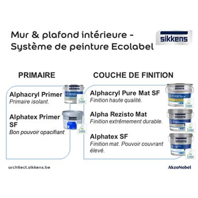 Image for Mur et Plafond Intérieur - Système de peinture Ecolabel