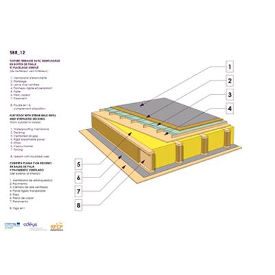 Image pour Toiture terrasse avec remplissage en bottes de paille et platelage ventilé