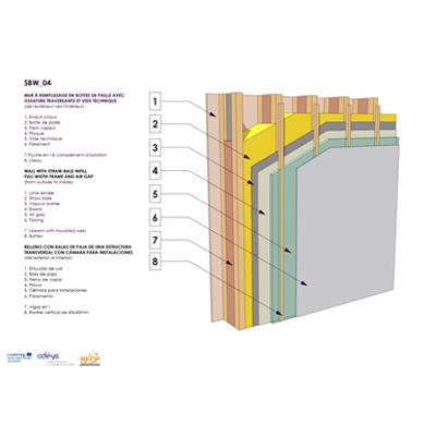Image pour Mur à remplissage en bottes de paille avec ossature traversante et vide technique