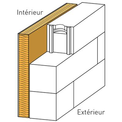 Image for ES Ytong Exterior Wall + ITI R=4,57 m²K/W d=333 mm Ytong BLOQUE 22,5/450