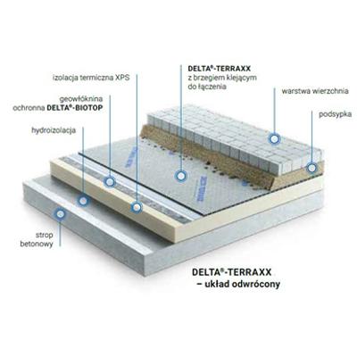 Image for Dorken DELTA inverted roof, sidewalk, parking, 3.5 tonnes driveways