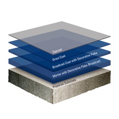 Image for Eco-Crete™ HF Flake DB